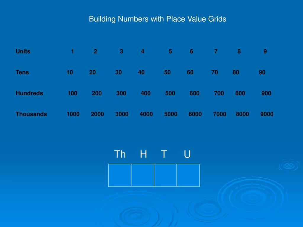 Building Numbers with Place Value Grids