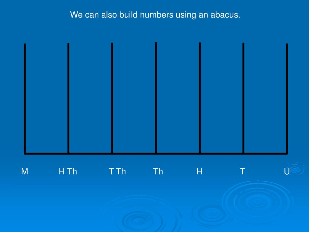 We can also build numbers using an abacus.