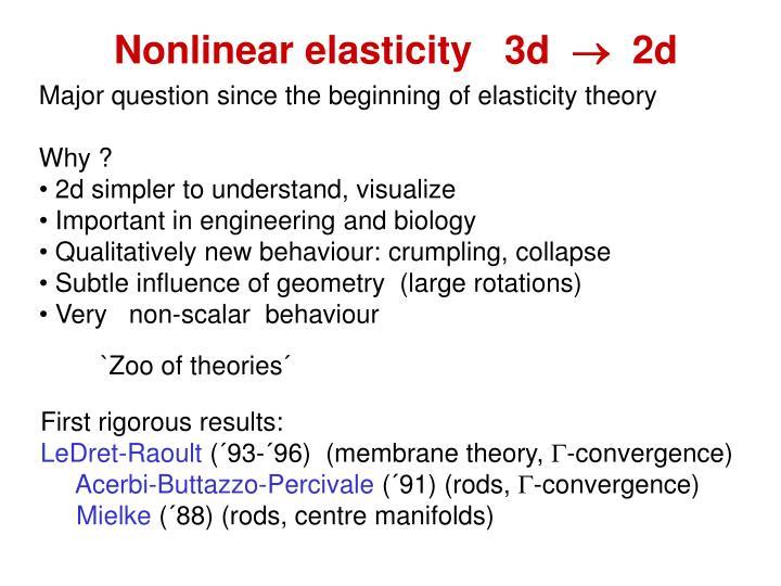 Nonlinear elasticity   3d    2d