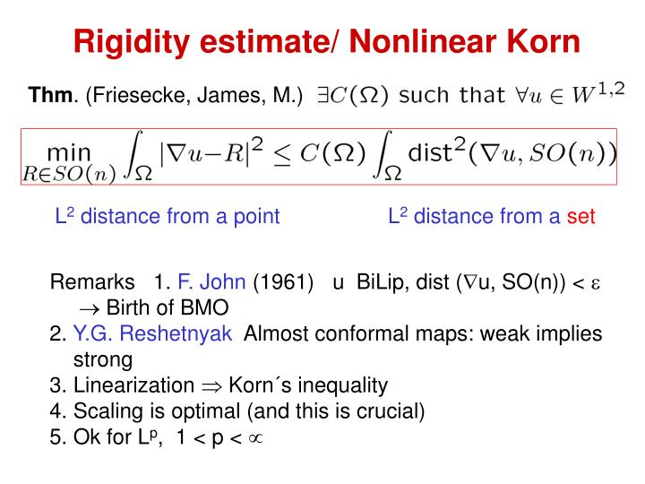 Rigidity estimate/ Nonlinear Korn