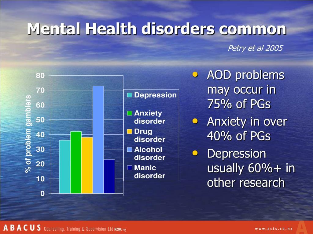 Mental Health disorders common