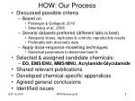 how our process