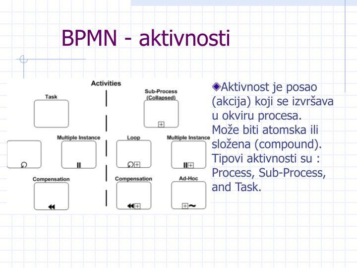 BPMN - aktivnosti