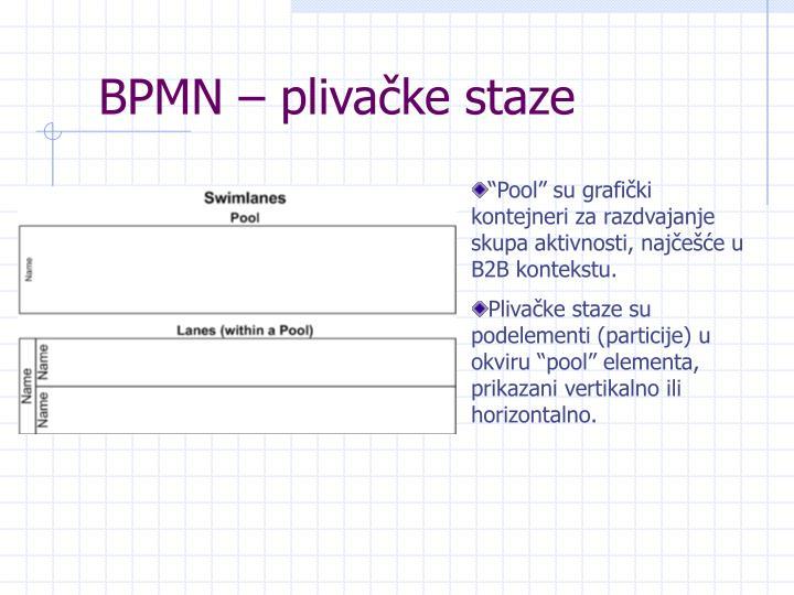 BPMN – plivačke staze
