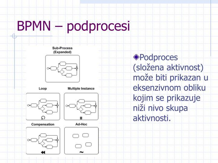 BPMN – podprocesi