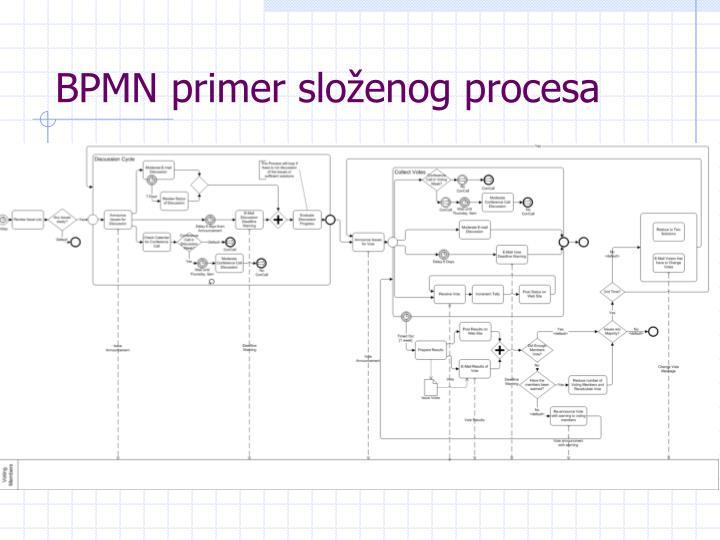 BPMN primer složenog procesa