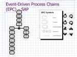 event driven process chains epc sap