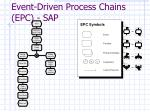 event driven process chains epc sap1