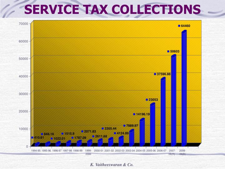 SERVICE TAX COLLECTIONS