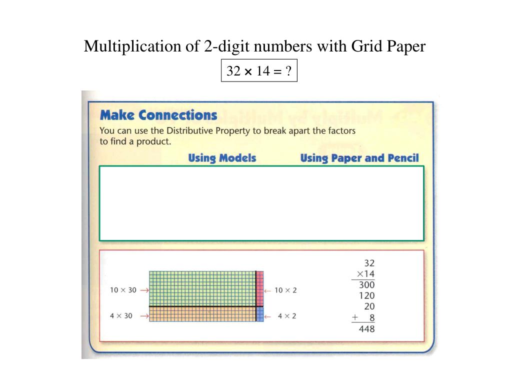 Multiplication of 2-digit numbers with Grid Paper