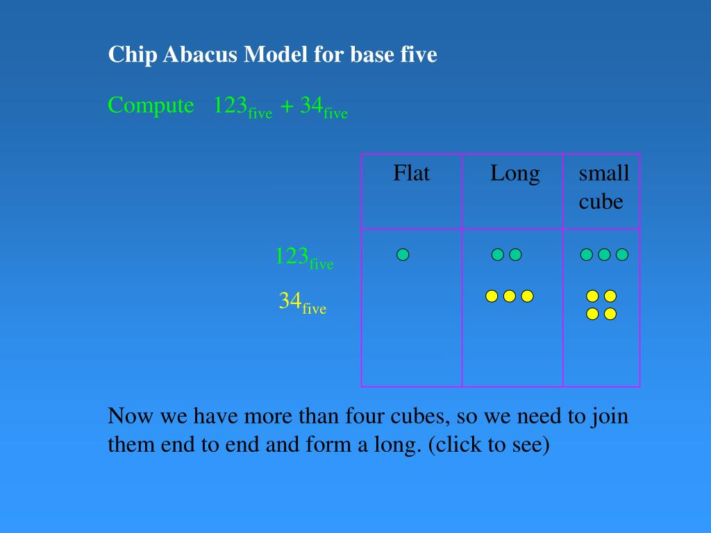 Chip Abacus Model for base five