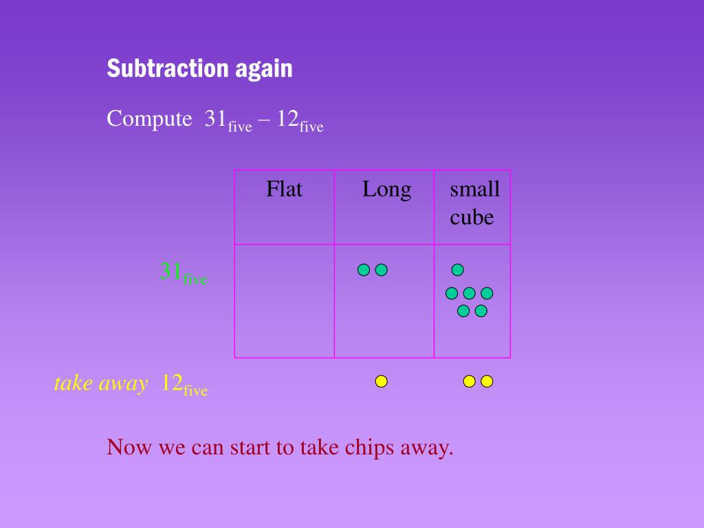 Subtraction again