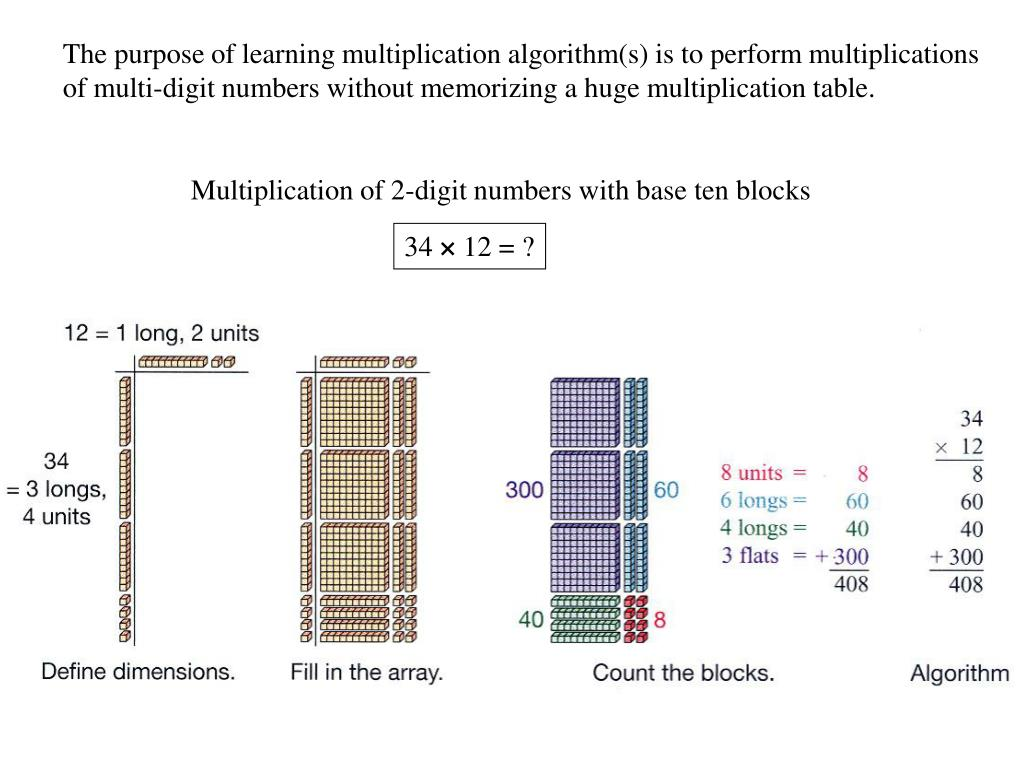 The purpose of learning multiplication algorithm(s) is to perform multiplications of multi-digit numbers without memorizing a huge multiplication table.