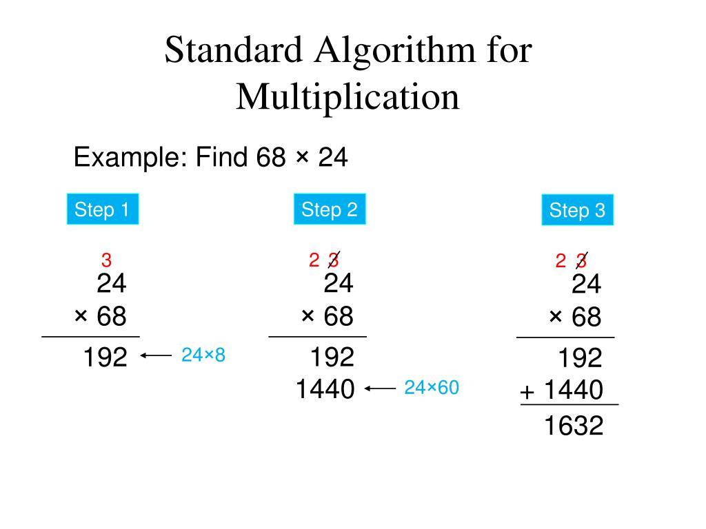 Standard Algorithm for Multiplication