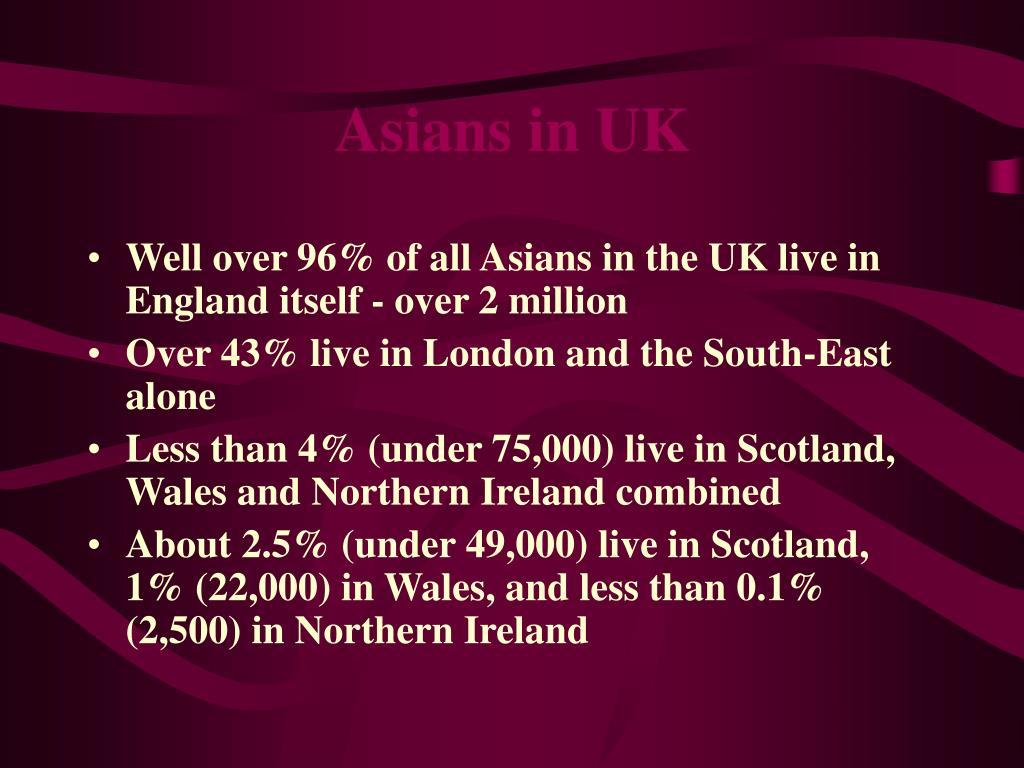 Asians in UK
