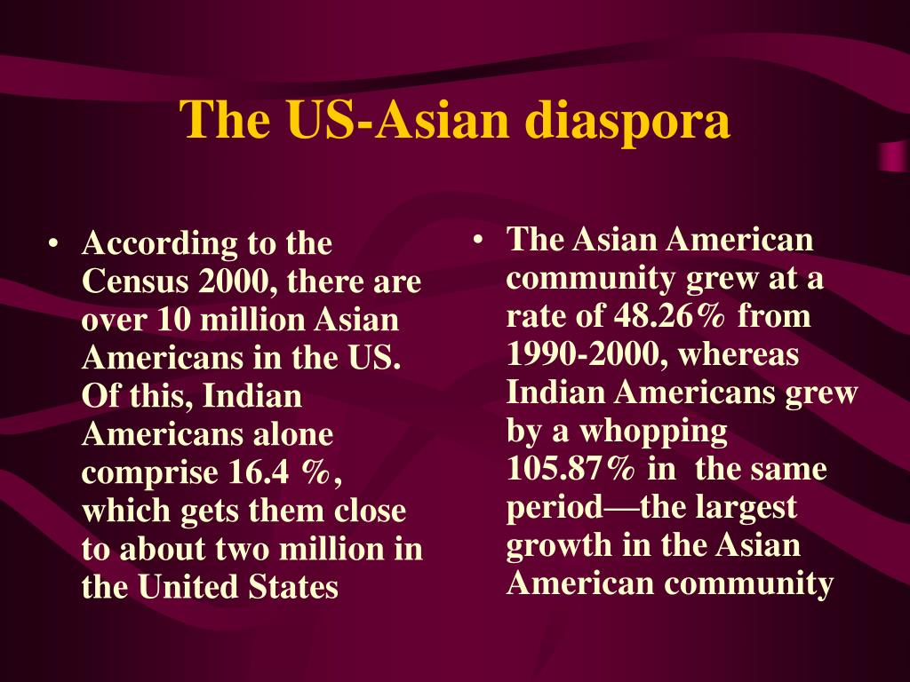 According to the Census 2000, there are over 10 million Asian Americans in the US. Of this, Indian Americans alone comprise 16.4 %, which gets them close to about two million in the United States