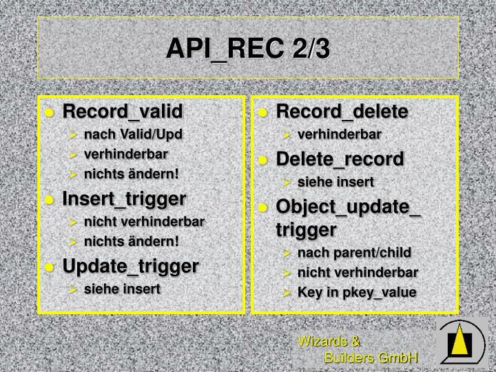 Record_valid