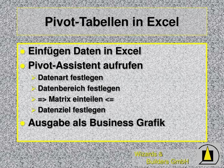 Pivot-Tabellen in Excel