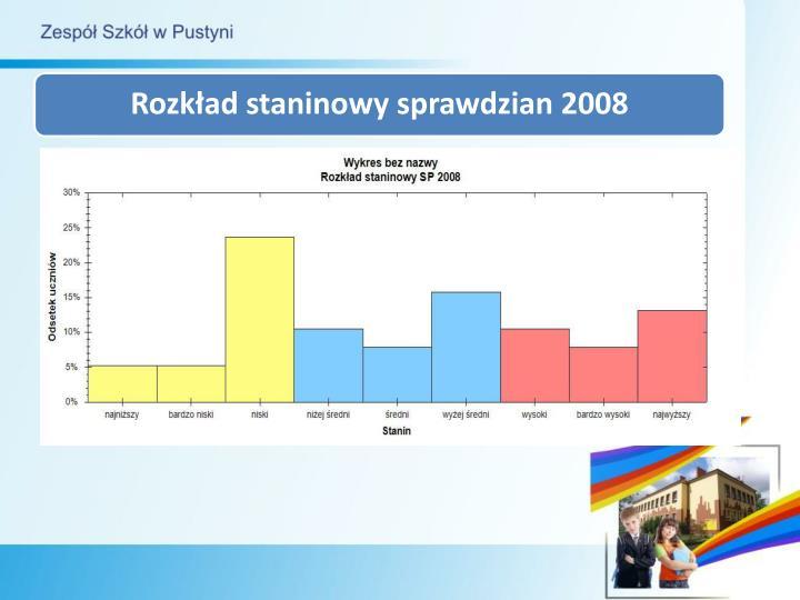 Rozkład staninowy sprawdzian 2008