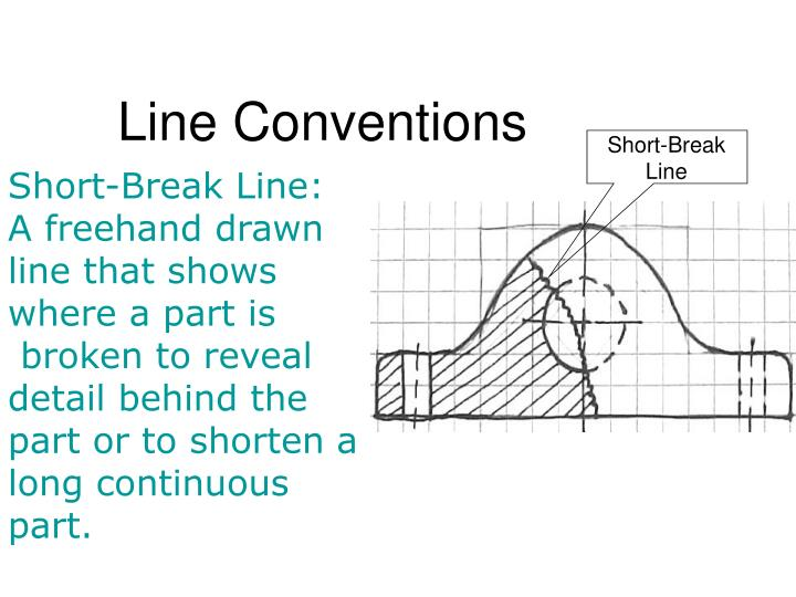 Short-Break Line