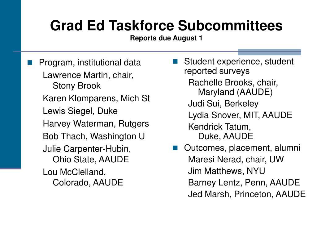 Program, institutional data