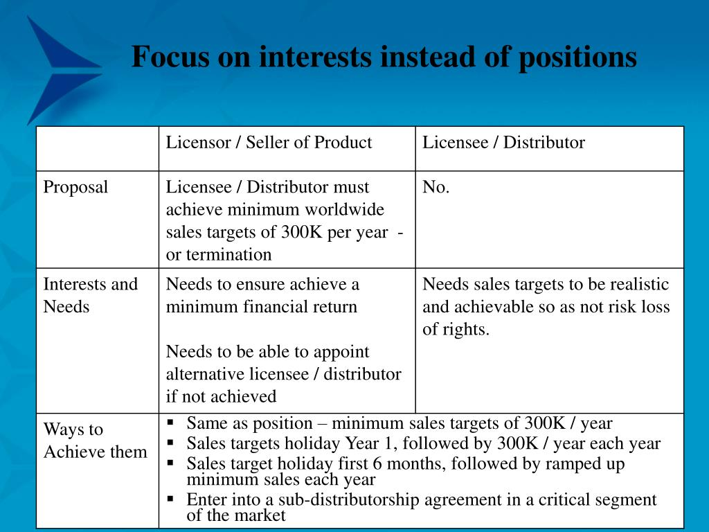 Focus on interests instead of positions