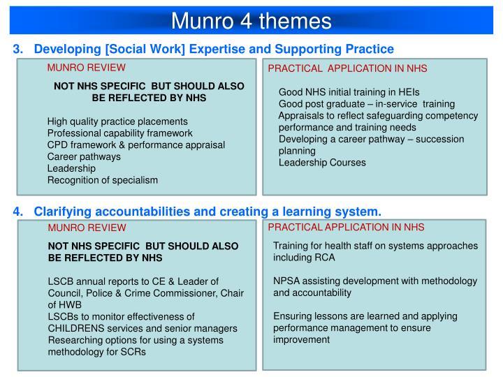 Munro 4 themes