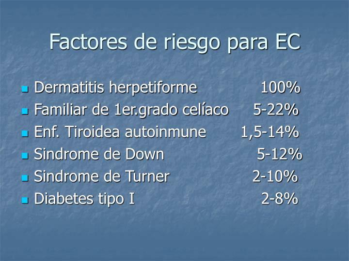 Factores de riesgo para EC