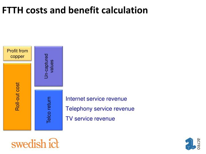 FTTH costs and benefit calculation