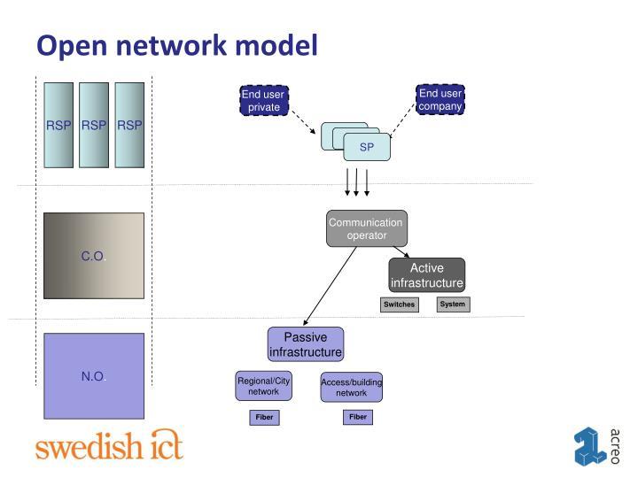 Open network model