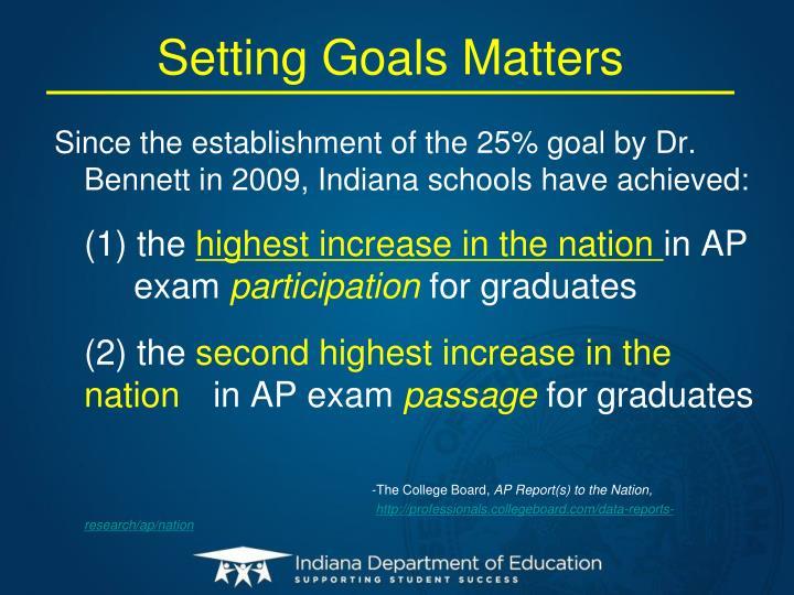 Setting Goals Matters