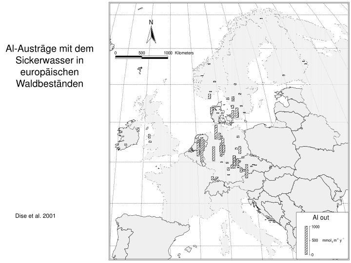 Al-Austräge mit dem Sickerwasser in europäischen Waldbeständen