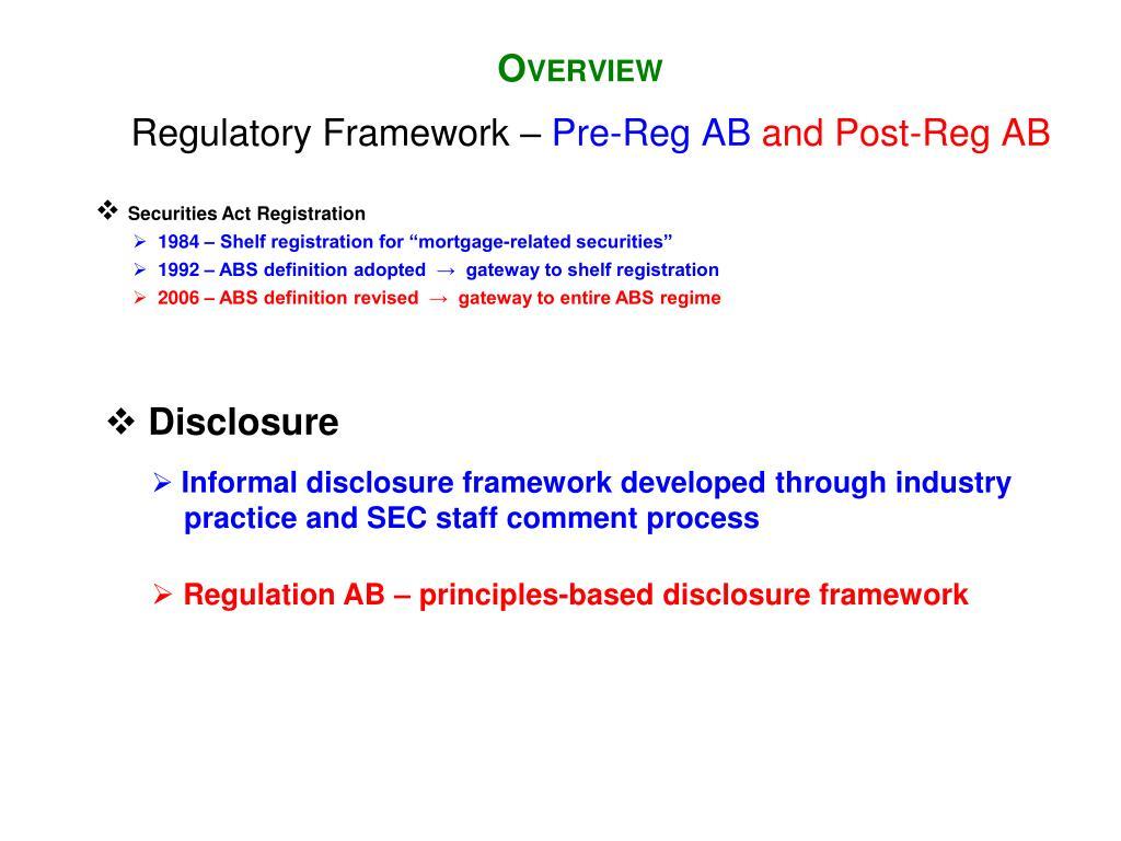Securities Act Registration
