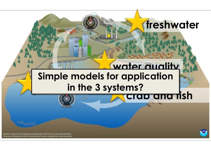 freshwater