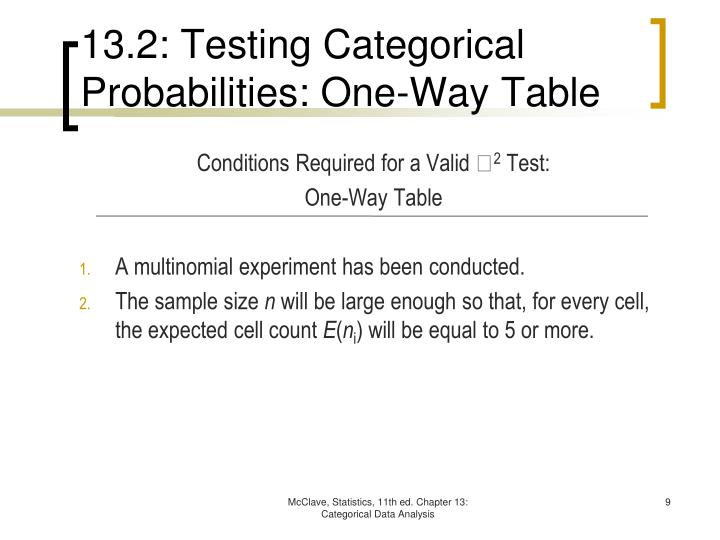 13.2: Testing Categorical Probabilities: One-Way Table