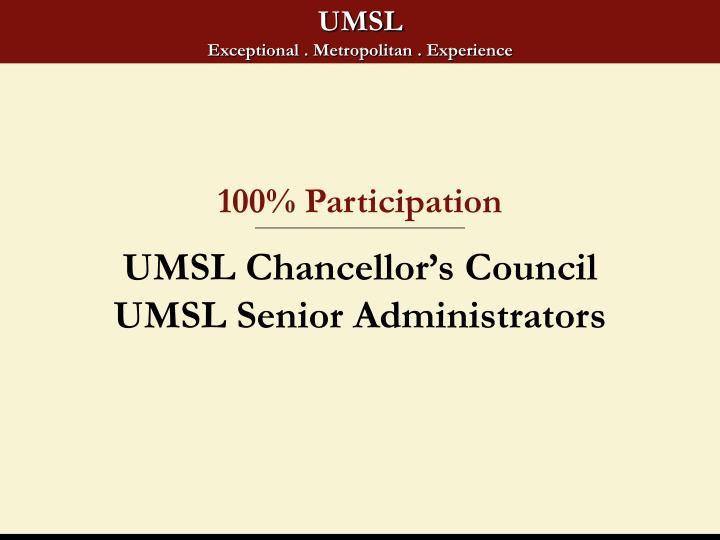 100% Participation
