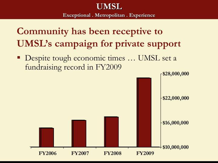 Community has been receptive to UMSL's campaign for private support