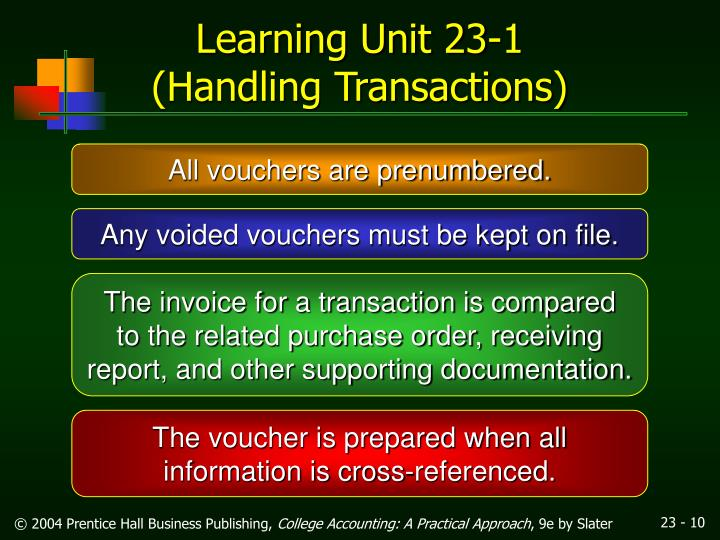Learning Unit 23-1