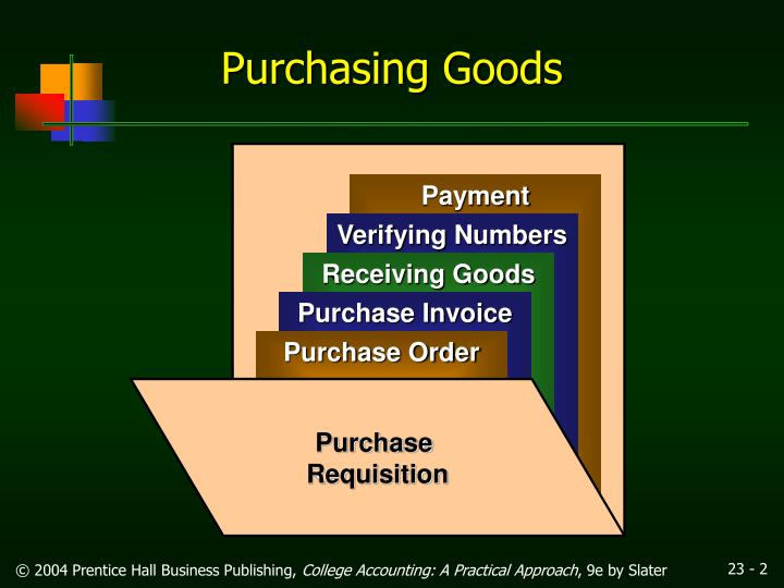 Purchasing Goods