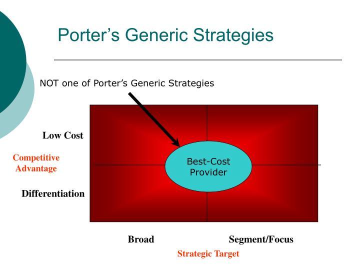 porters 5 generic strategies