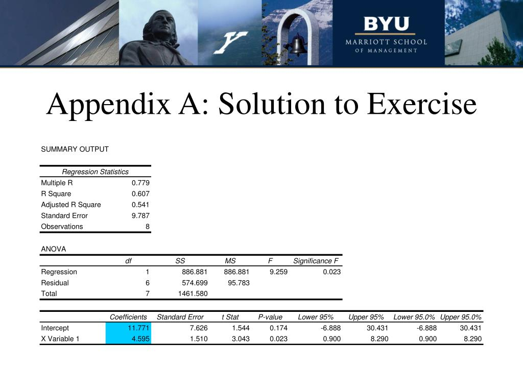 Appendix A: Solution to Exercise