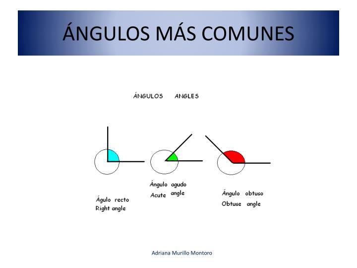 ÁNGULOS MÁS COMUNES