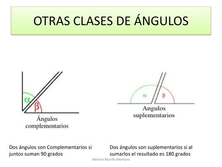 OTRAS CLASES DE ÁNGULOS
