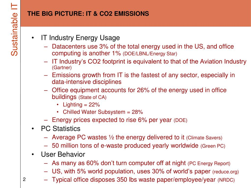 THE BIG PICTURE: IT & CO2 EMISSIONS