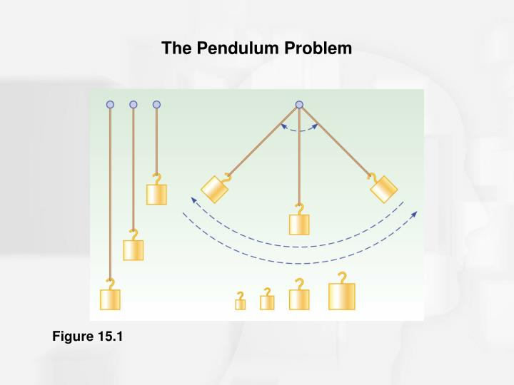 The Pendulum Problem