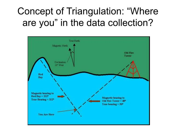 "Concept of Triangulation: ""Where are you"" in the data collection?"