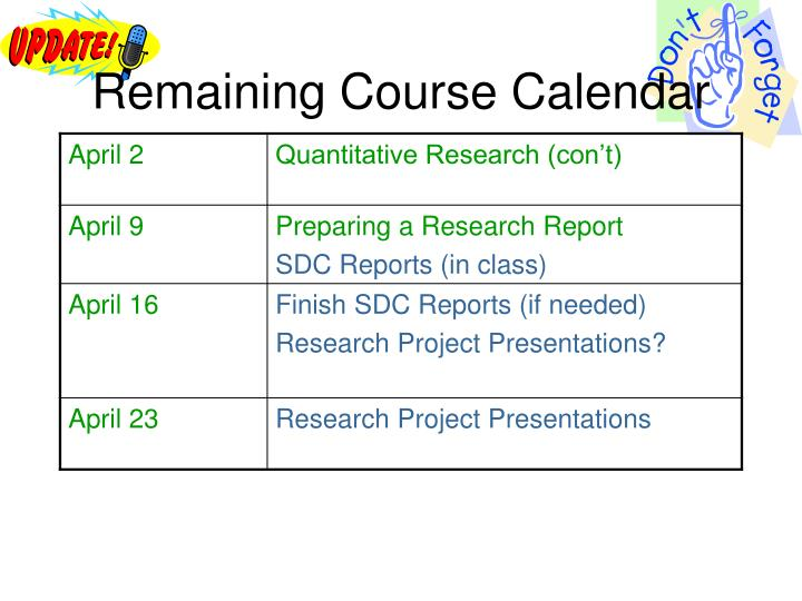 Remaining Course Calendar