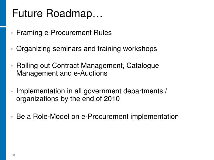 Future Roadmap…