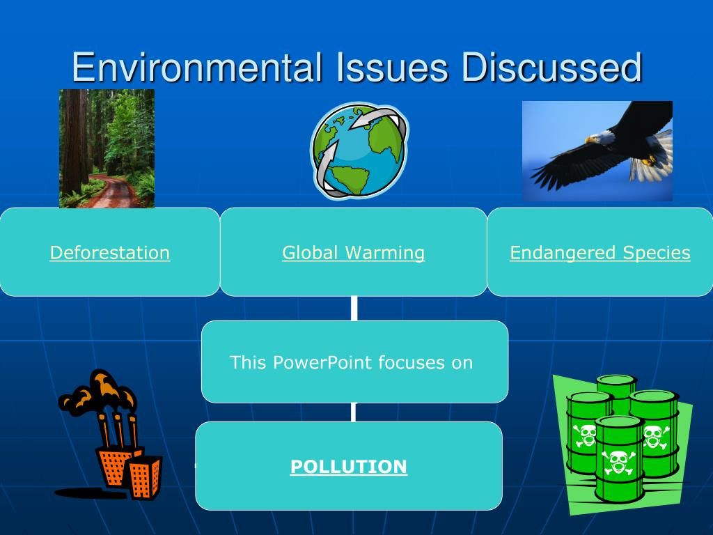 Environmental Issues Discussed