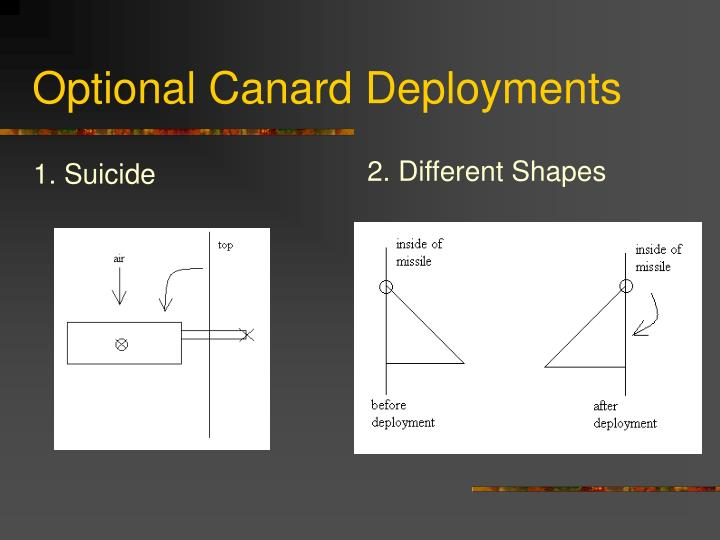 Optional Canard Deployments